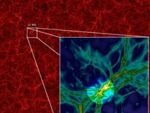 This image shows the dark matter which forms the backbone of the cosmic gas web. The inset is a zoomed-in, high-resolution image of a smaller part of the cosmic web, 10 million light-years across, from a simulation that includes gas as well as dark matter. Image credit Joel Primack; simulation S. Cantalupo..