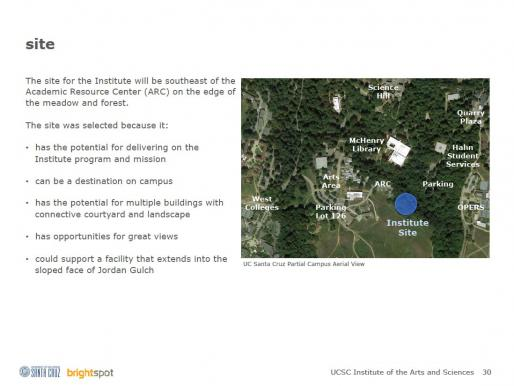 IAS Design Brief Excerpt:  Site and Considerations